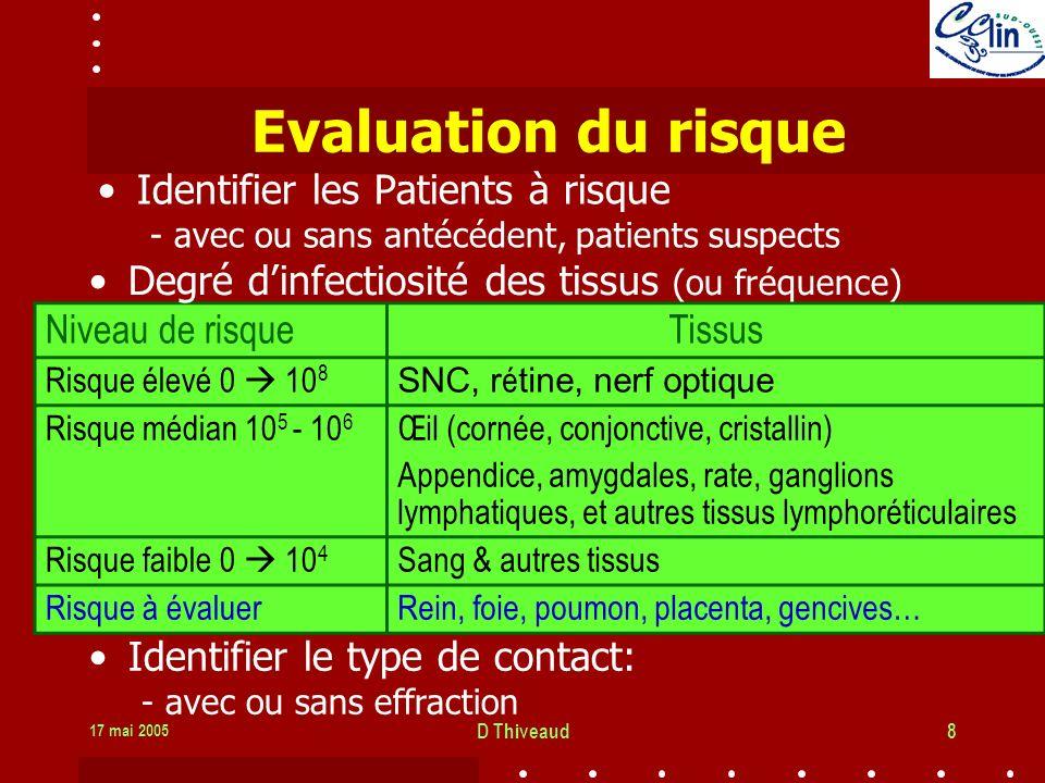 17 mai 2005 D Thiveaud8 Evaluation du risque Identifier les Patients à risque - avec ou sans antécédent, patients suspects Niveau de risqueTissus Risque élevé 0 10 8 SNC, r é tine, nerf optique Risque médian 10 5 - 10 6 Œil (cornée, conjonctive, cristallin) Appendice, amygdales, rate, ganglions lymphatiques, et autres tissus lymphoréticulaires Risque faible 0 10 4 Sang & autres tissus Risque à évaluerRein, foie, poumon, placenta, gencives… Degré dinfectiosité des tissus (ou fréquence) Identifier le type de contact: - avec ou sans effraction