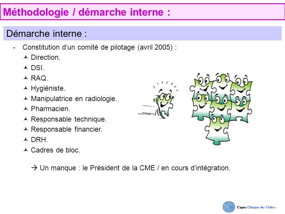 Capio Clinique des Cèdres Méthodologie / démarche interne : Démarche interne : -Constitution dun comité de pilotage (avril 2005) : Direction. DSI. RAQ