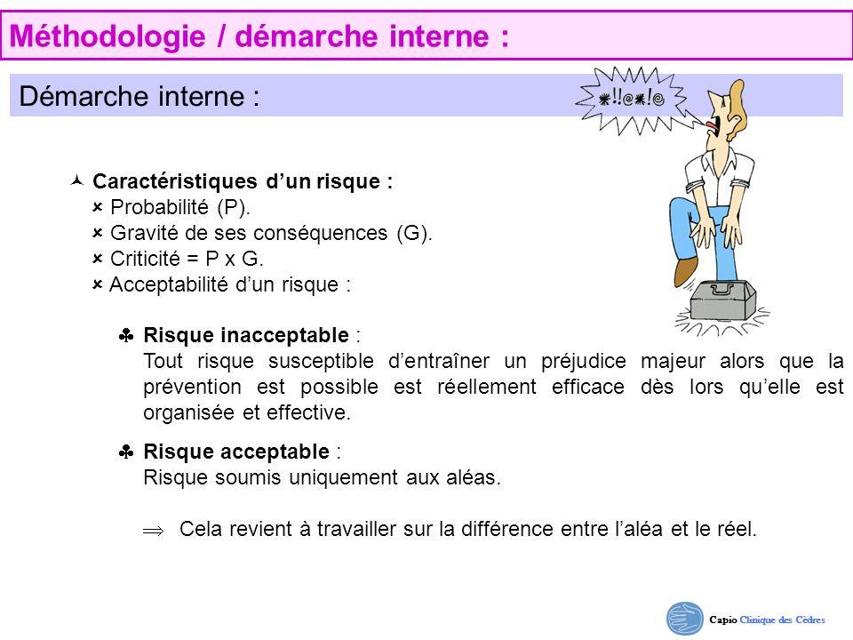 Capio Clinique des Cèdres Méthodologie / démarche interne : Démarche interne : Caractéristiques dun risque : Probabilité (P). Gravité de ses conséquen