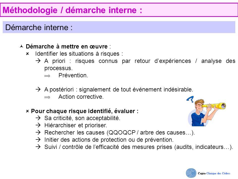 Capio Clinique des Cèdres Méthodologie / démarche interne : Démarche interne : Démarche à mettre en œuvre : Identifier les situations à risques : A pr