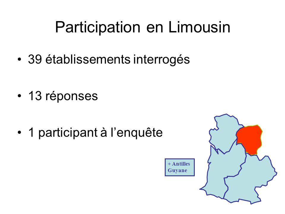 Participation en Limousin 39 établissements interrogés 13 réponses 1 participant à lenquête + Antilles Guyane
