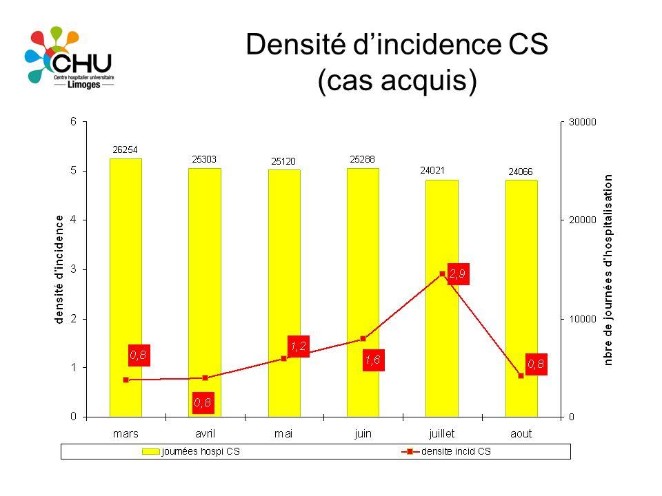 Densité dincidence CS (cas acquis)