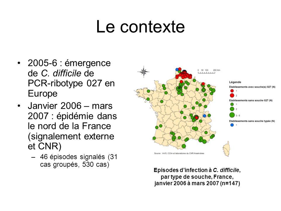 2005-6 : émergence de C. difficile de PCR-ribotype 027 en Europe Janvier 2006 – mars 2007 : épidémie dans le nord de la France (signalement externe et