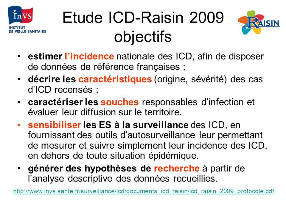 Etude ICD-Raisin 2009 objectifs estimer lincidence nationale des ICD, afin de disposer de données de référence françaises ; décrire les caractéristiqu