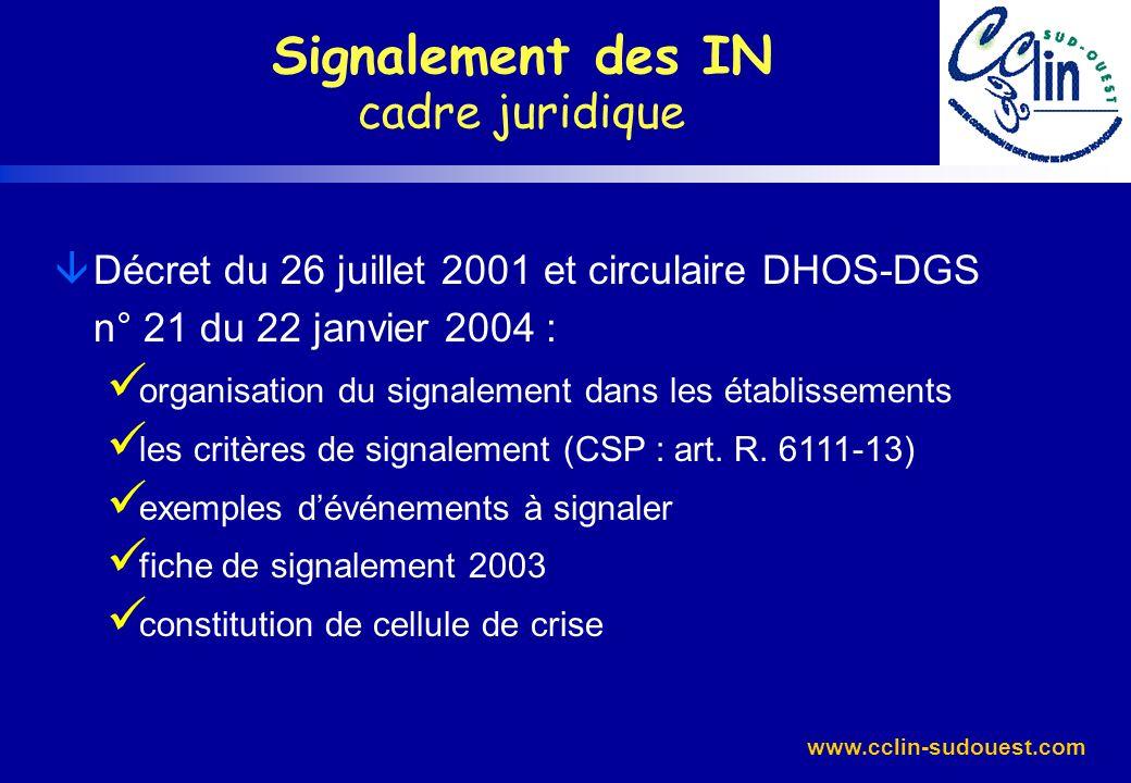 www.cclin-sudouest.com Signalements dinfections à SGA en post-partum, France, 01/08/01 au 31/12/03 (n=12) : investigations âPrélèvement du personnel (n=7) r aucun porteur identifié (n=6) r un porteur identifié, souche différente (n=1) âRevue des pratiques (n=6) r dont 3 audits âMode de transmission suspecté (n=5) r transmission croisée (n=4) r transmission par un personnel (n=1) âMesures de prévention : r rappel sur le port de masque en salle daccouchement (n=2) r hygiène des mains (n=6)