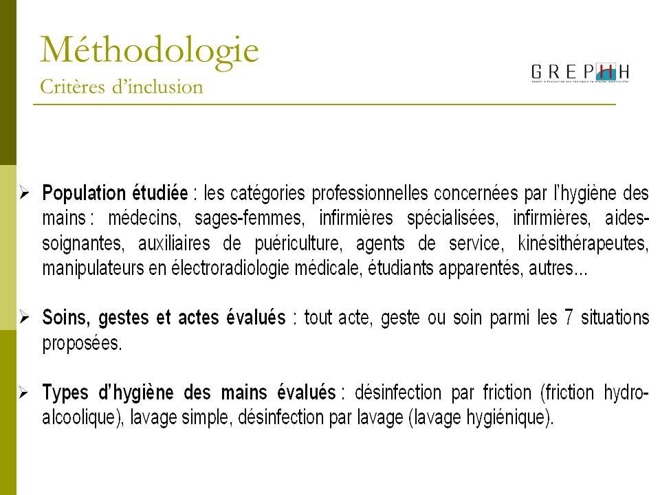 Méthodologie Critères dinclusion