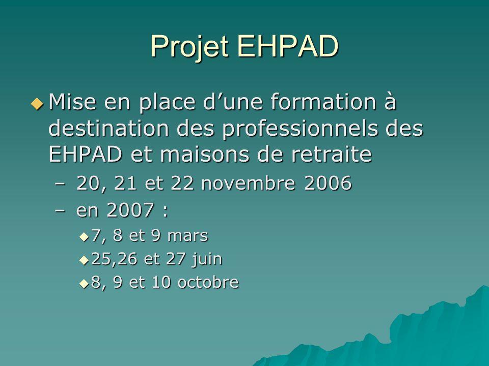 Projet EHPAD Mise en place dune formation à destination des professionnels des EHPAD et maisons de retraite Mise en place dune formation à destination