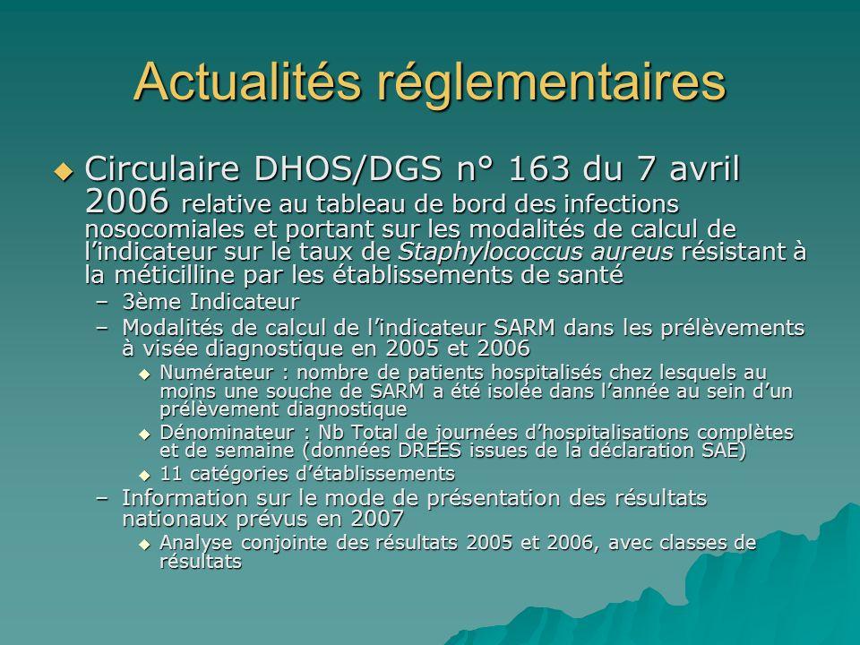Actualités réglementaires Circulaire DHOS/DGS n° 163 du 7 avril 2006 relative au tableau de bord des infections nosocomiales et portant sur les modali