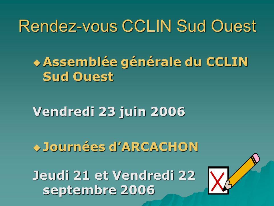 Rendez-vous CCLIN Sud Ouest Assemblée générale du CCLIN Sud Ouest Assemblée générale du CCLIN Sud Ouest Vendredi 23 juin 2006 Journées dARCACHON Journ