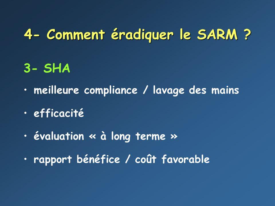 4- Comment éradiquer le SARM ? 3- SHA meilleure compliance / lavage des mains efficacité évaluation « à long terme » rapport bénéfice / coût favorable