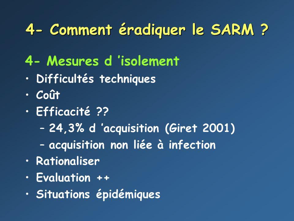 4- Comment éradiquer le SARM ? 4- Mesures d isolement Difficultés techniques Coût Efficacité ?? –24,3% d acquisition (Giret 2001) –acquisition non lié