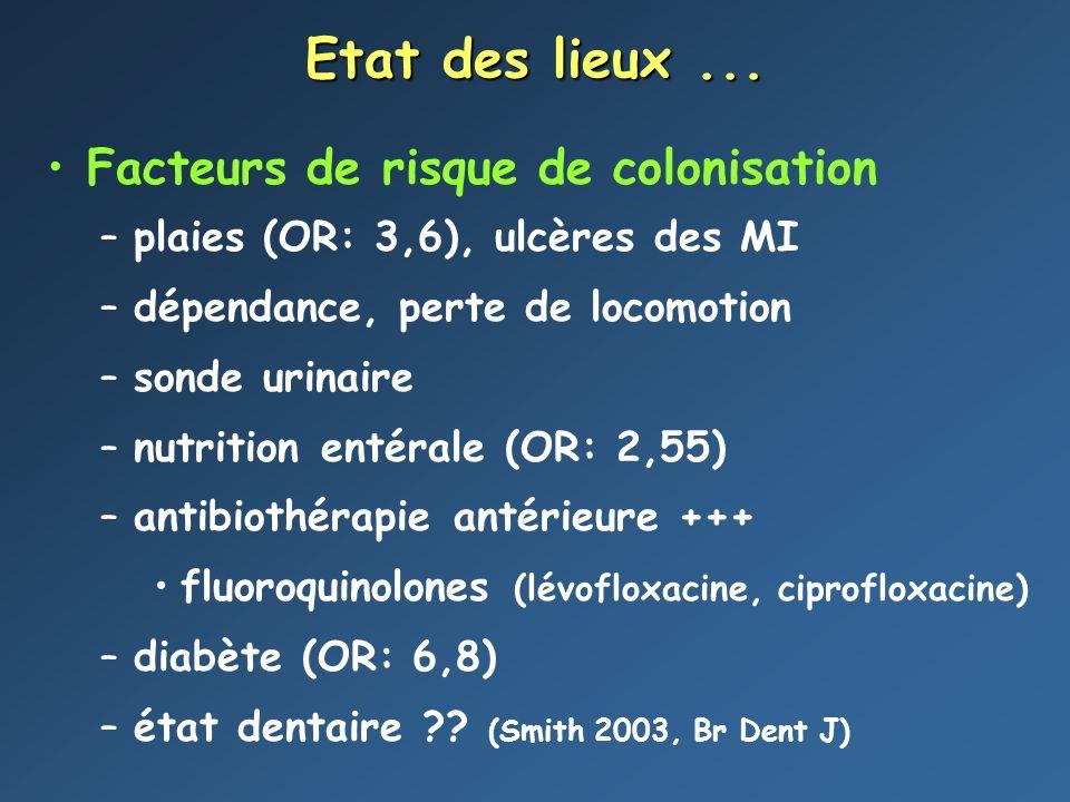 Etat des lieux... Facteurs de risque de colonisation –plaies (OR: 3,6), ulcères des MI –dépendance, perte de locomotion –sonde urinaire –nutrition ent
