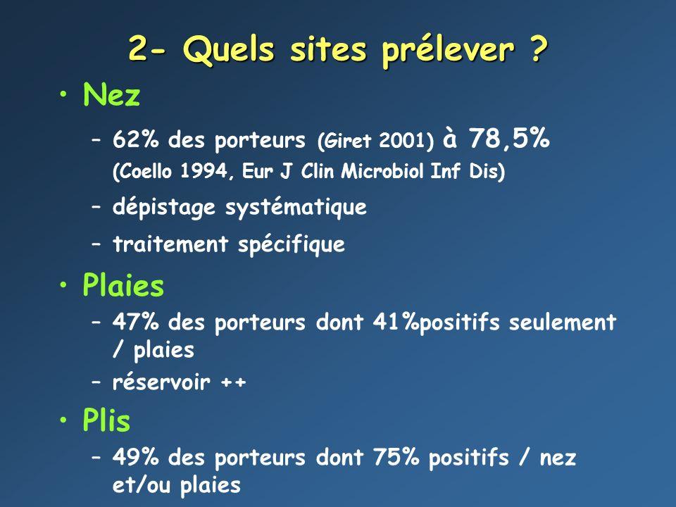 2- Quels sites prélever ? Nez –62% des porteurs (Giret 2001) à 78,5% (Coello 1994, Eur J Clin Microbiol Inf Dis) –dépistage systématique –traitement s