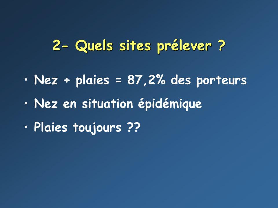 2- Quels sites prélever ? Nez + plaies = 87,2% des porteurs Nez en situation épidémique Plaies toujours ??