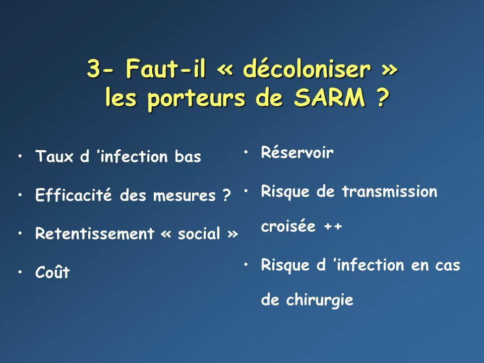 3- Faut-il « décoloniser » les porteurs de SARM ? Taux d infection bas Efficacité des mesures ? Retentissement « social » Coût Réservoir Risque de tra