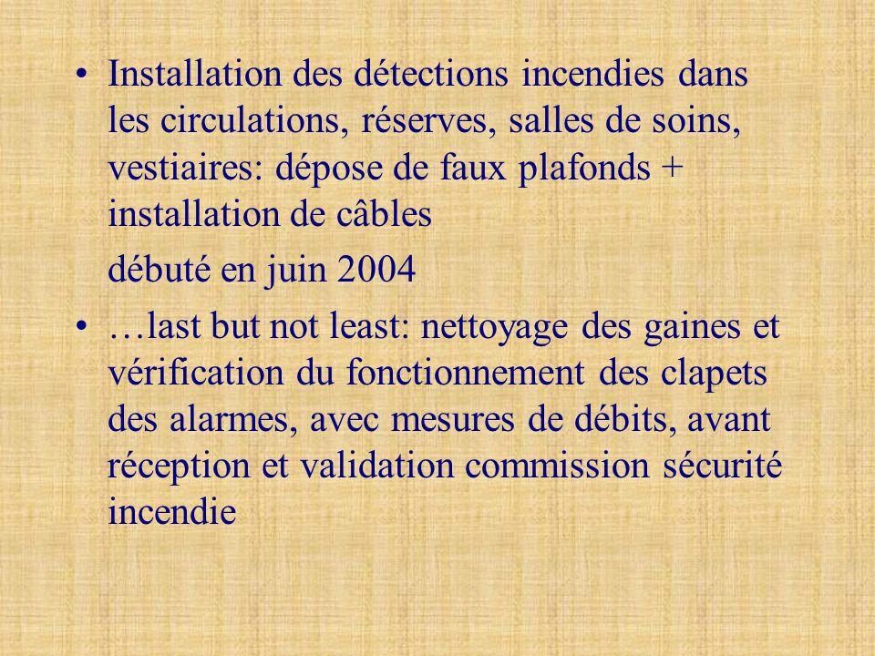 Installation des détections incendies dans les circulations, réserves, salles de soins, vestiaires: dépose de faux plafonds + installation de câbles d