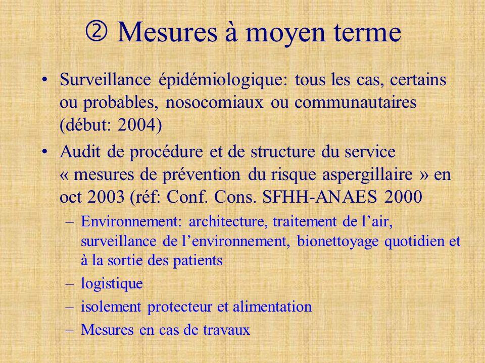 Mesures à moyen terme Surveillance épidémiologique: tous les cas, certains ou probables, nosocomiaux ou communautaires (début: 2004) Audit de procédur
