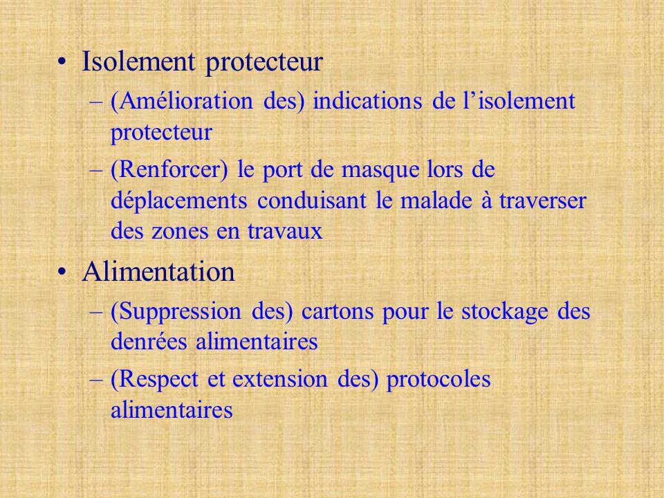 Isolement protecteur –(Amélioration des) indications de lisolement protecteur –(Renforcer) le port de masque lors de déplacements conduisant le malade