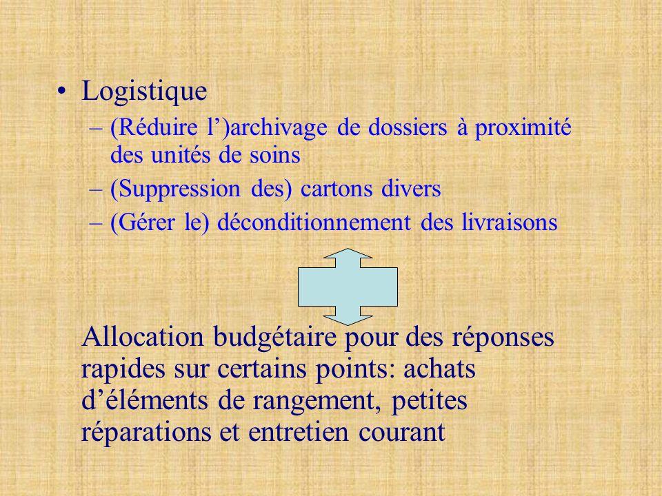 Logistique –(Réduire l)archivage de dossiers à proximité des unités de soins –(Suppression des) cartons divers –(Gérer le) déconditionnement des livra