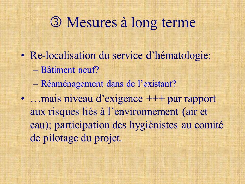 Mesures à long terme Re-localisation du service dhématologie: –Bâtiment neuf? –Réaménagement dans de lexistant? …mais niveau dexigence +++ par rapport
