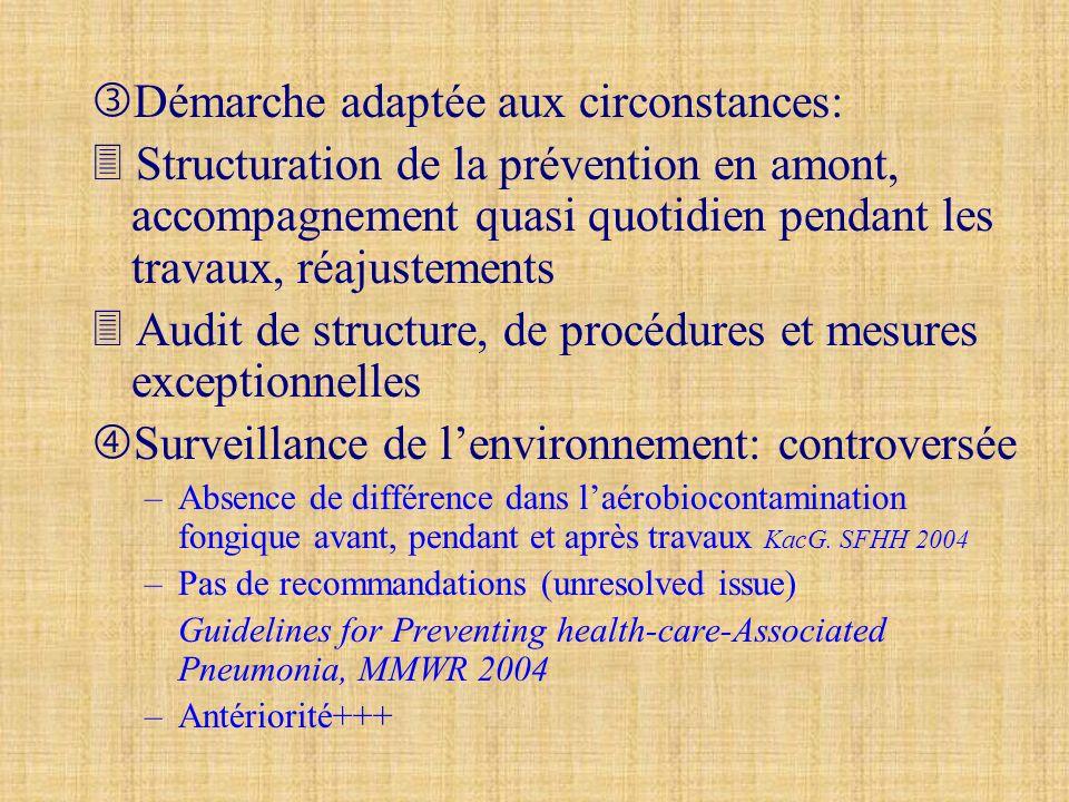 Démarche adaptée aux circonstances: Structuration de la prévention en amont, accompagnement quasi quotidien pendant les travaux, réajustements Audit d