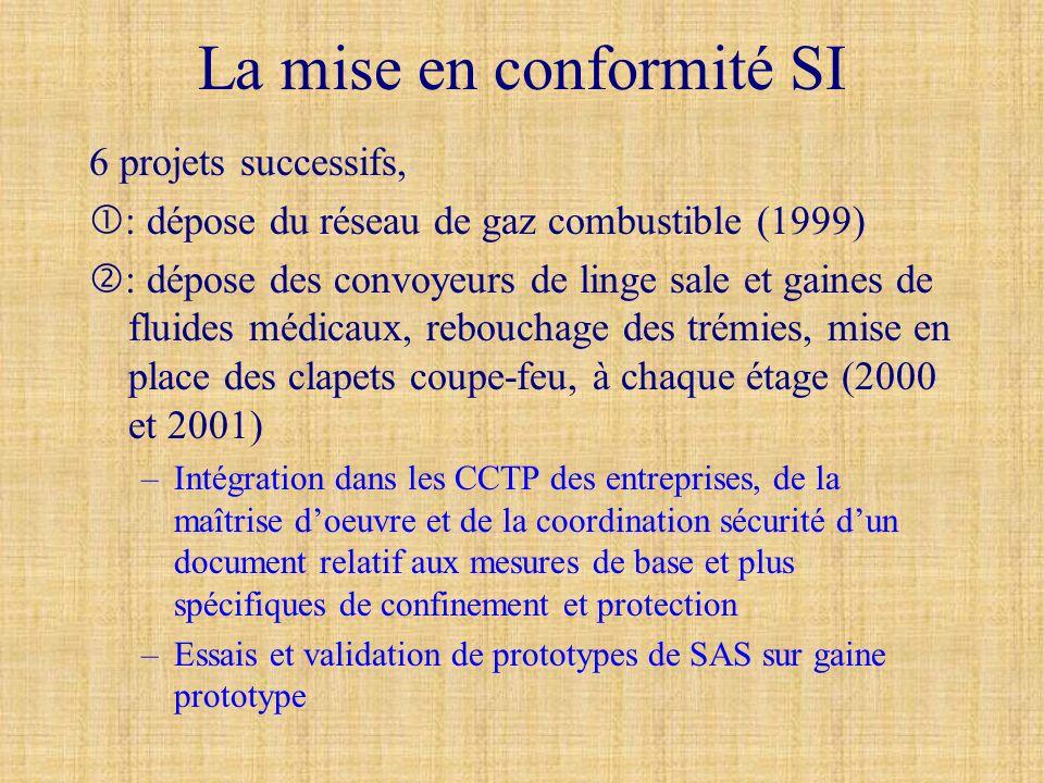 La mise en conformité SI 6 projets successifs, : dépose du réseau de gaz combustible (1999) : dépose des convoyeurs de linge sale et gaines de fluides