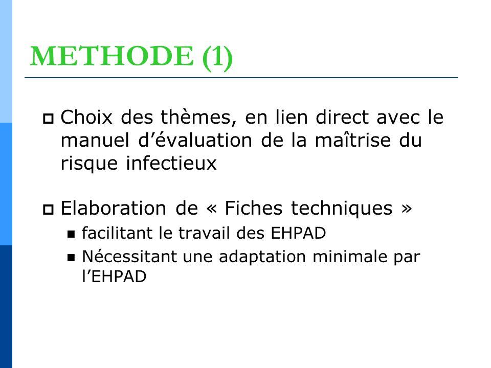 METHODE (1) Choix des thèmes, en lien direct avec le manuel dévaluation de la maîtrise du risque infectieux Elaboration de « Fiches techniques » facil