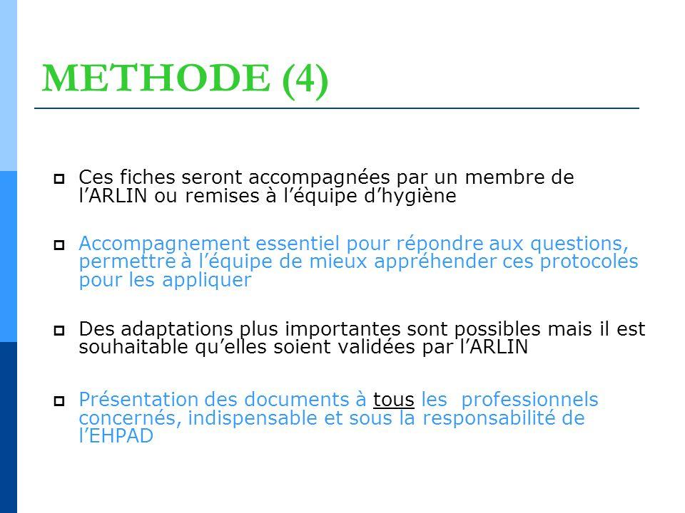 METHODE (4) Ces fiches seront accompagnées par un membre de lARLIN ou remises à léquipe dhygiène Accompagnement essentiel pour répondre aux questions,