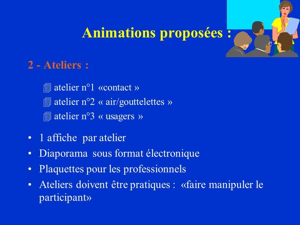 Animations proposées : 2 - Ateliers : atelier n°1 «contact » atelier n°2 « air/gouttelettes » atelier n°3 « usagers » 1 affiche par atelier Diaporama