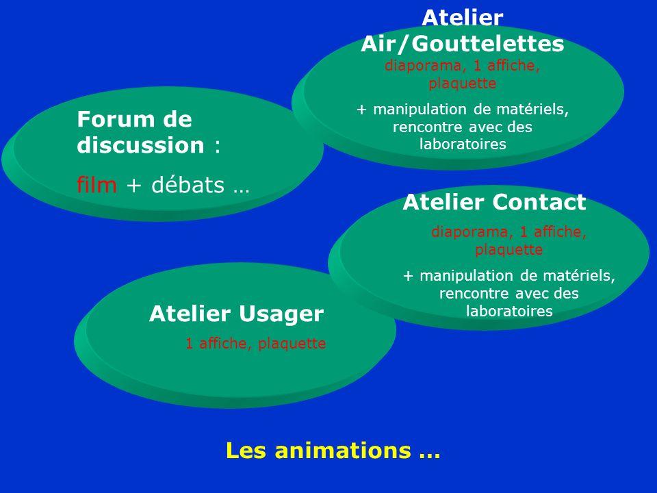 Forum de discussion : film + débats … Atelier Air/Gouttelettes diaporama, 1 affiche, plaquette + manipulation de matériels, rencontre avec des laborat