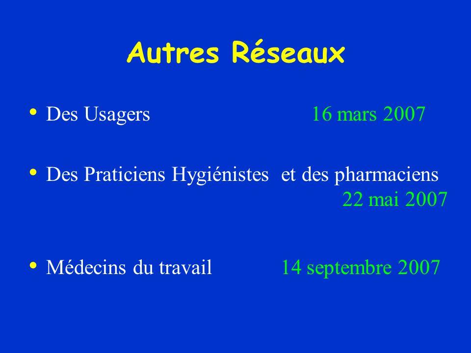 Autres Réseaux Des Usagers 16 mars 2007 Des Praticiens Hygiénistes et des pharmaciens 22 mai 2007 Médecins du travail 14 septembre 2007