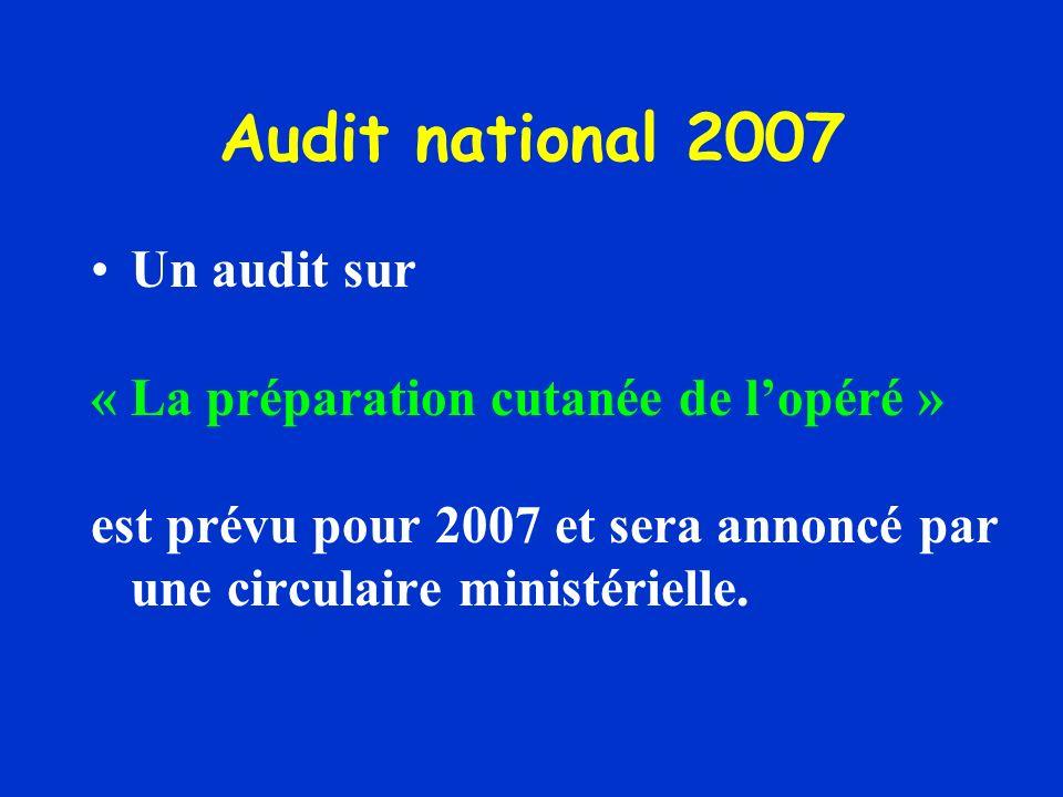 Auto-évaluation des établissements de santé dAquitaine 4actuellement 50 retours 4Retour des données : 4Fin mars dernier délais