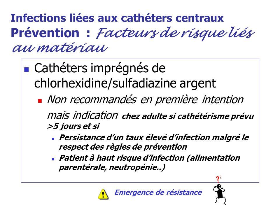 Infections liées aux cathéters centraux Prévention : Facteurs de risque liés au matériau Cathéters imprégnés de chlorhexidine/sulfadiazine argent Non