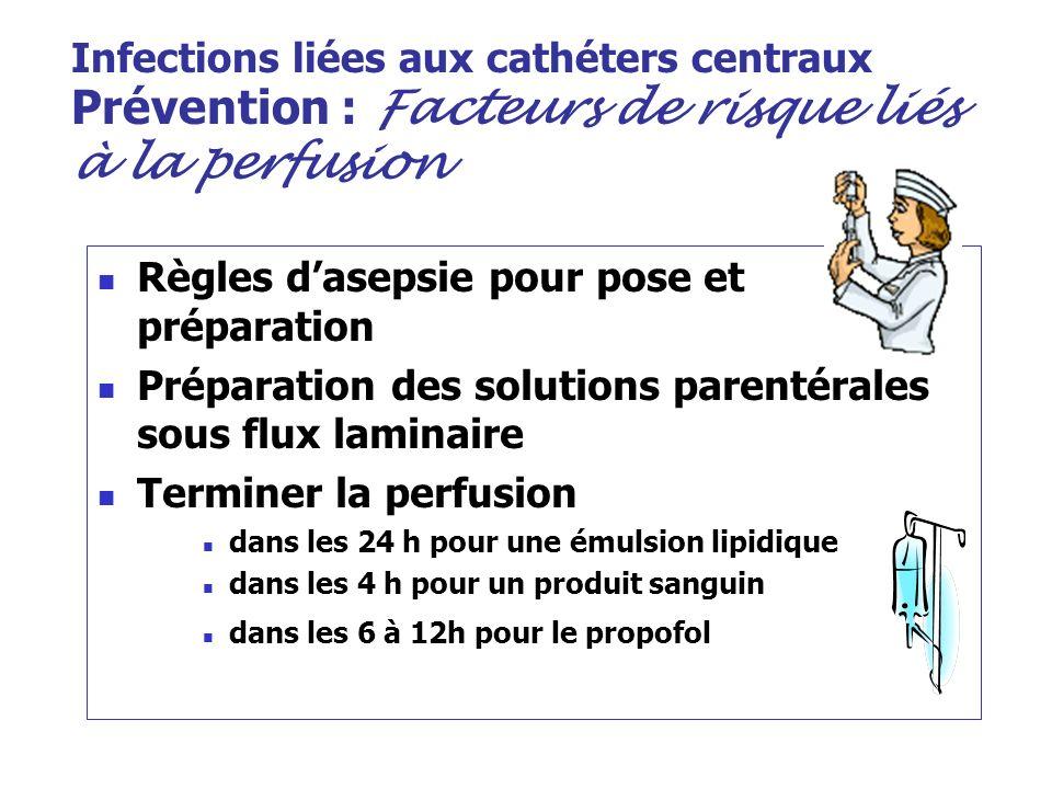 Infections liées aux cathéters centraux Prévention : Facteurs de risque liés à la perfusion Règles dasepsie pour pose et préparation Préparation des s