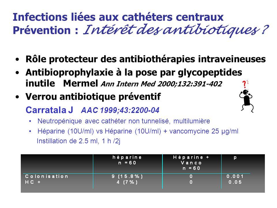 Rôle protecteur des antibiothérapies intraveineuses Antibioprophylaxie à la pose par glycopeptides inutile Mermel Ann Intern Med 2000;132:391-402 Verr
