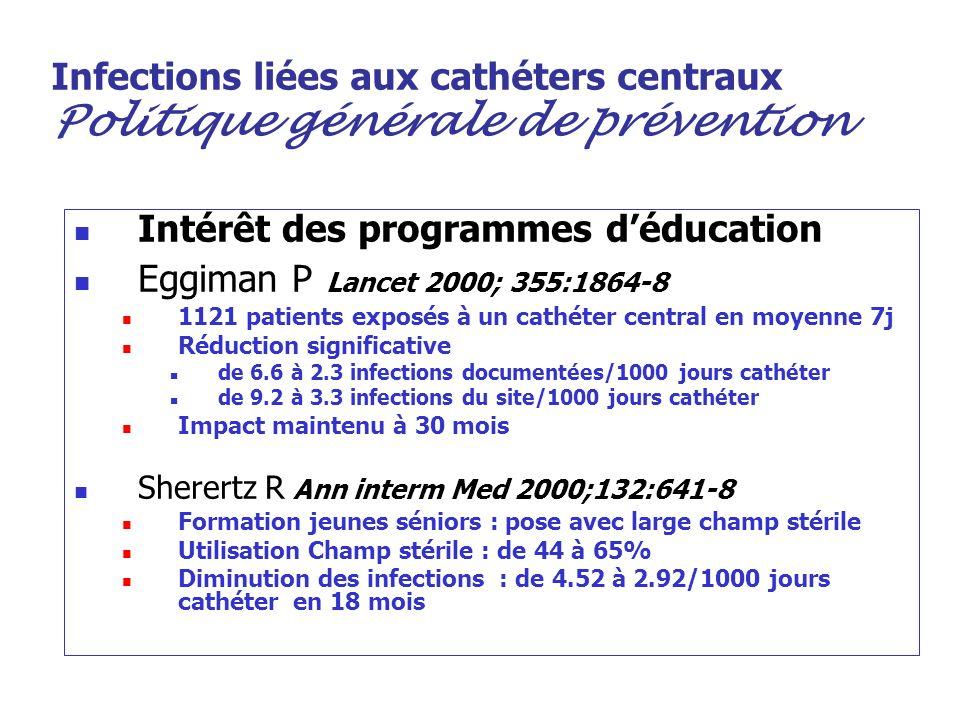 Infections liées aux cathéters centraux Politique générale de prévention Intérêt des programmes déducation Eggiman P Lancet 2000; 355:1864-8 1121 pati