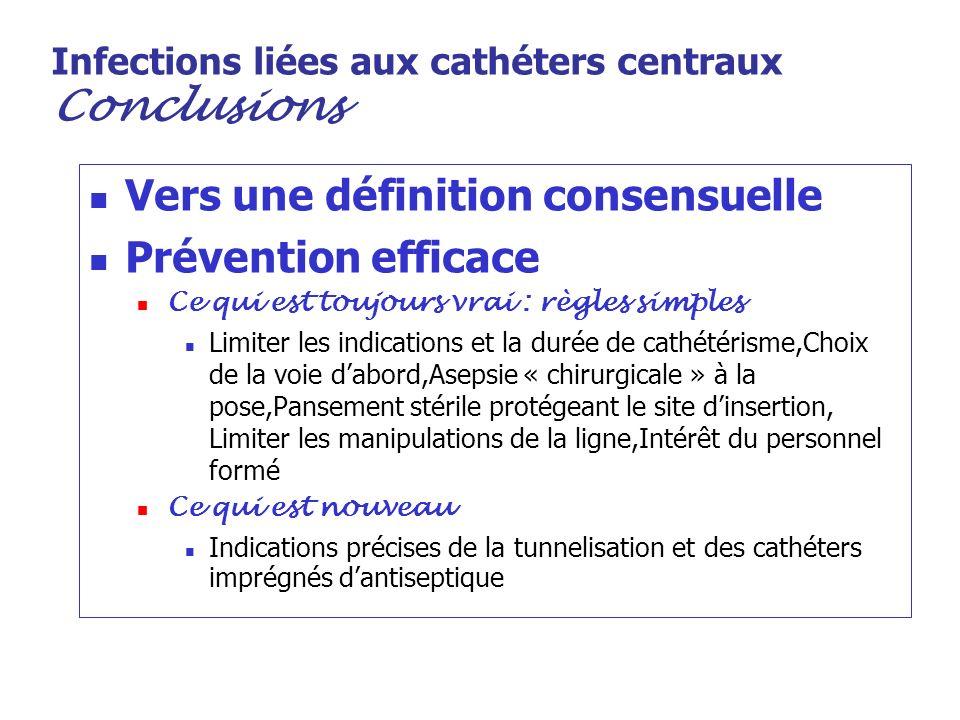Infections liées aux cathéters centraux Conclusions Vers une définition consensuelle Prévention efficace Ce qui est toujours vrai : règles simples Lim