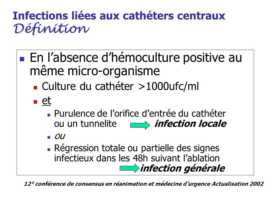 Infections liées aux cathéters centraux Définition En labsence dhémoculture positive au même micro-organisme Culture du cathéter >1000ufc/ml et Purule
