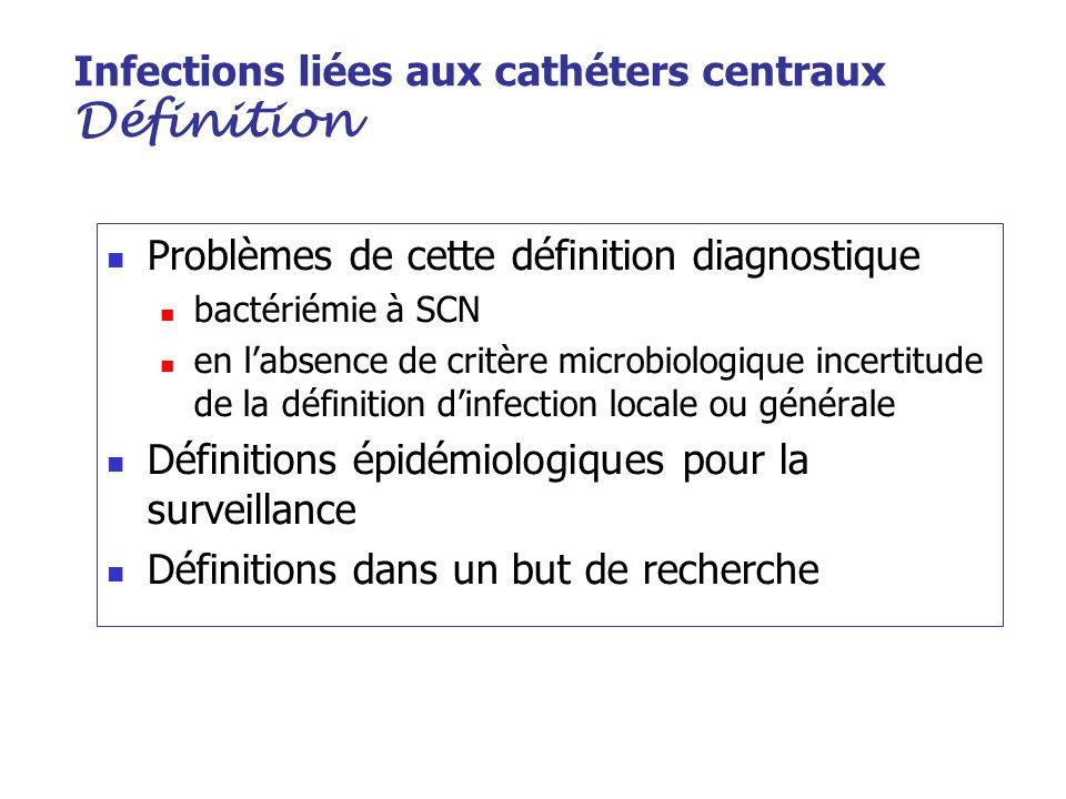 Infections liées aux cathéters centraux Définition Problèmes de cette définition diagnostique bactériémie à SCN en labsence de critère microbiologique