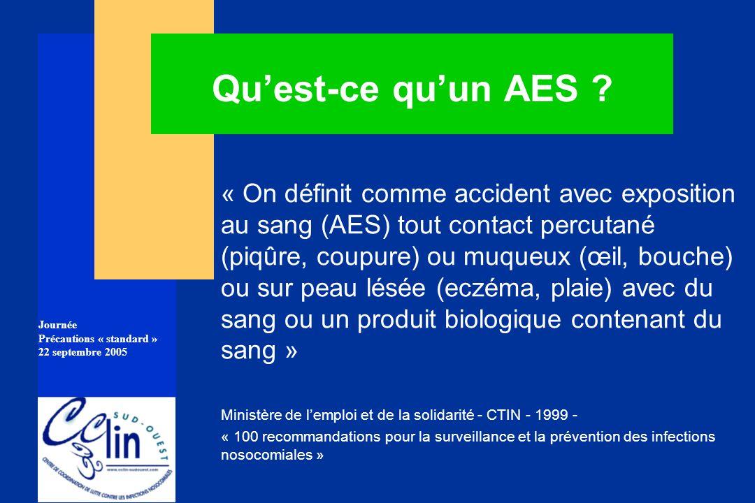 Journée Précautions « standard » 22 septembre 2005 Quest-ce quun AES ? « On définit comme accident avec exposition au sang (AES) tout contact percutan