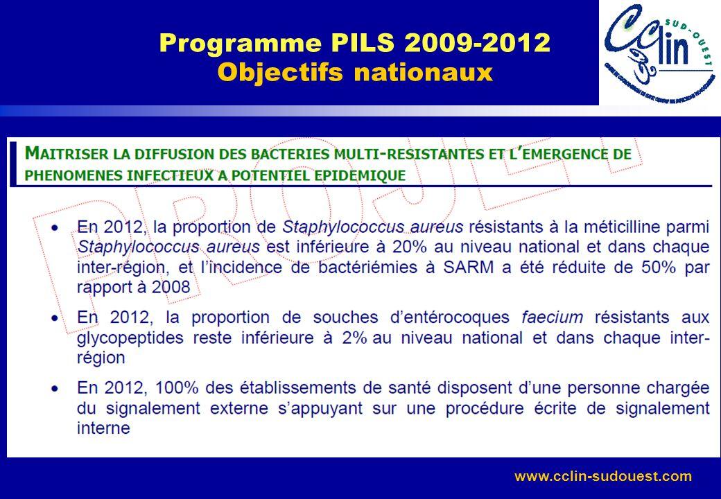 www.cclin-sudouest.com Programme PILS 2009-2012 Actions régionales ou locales