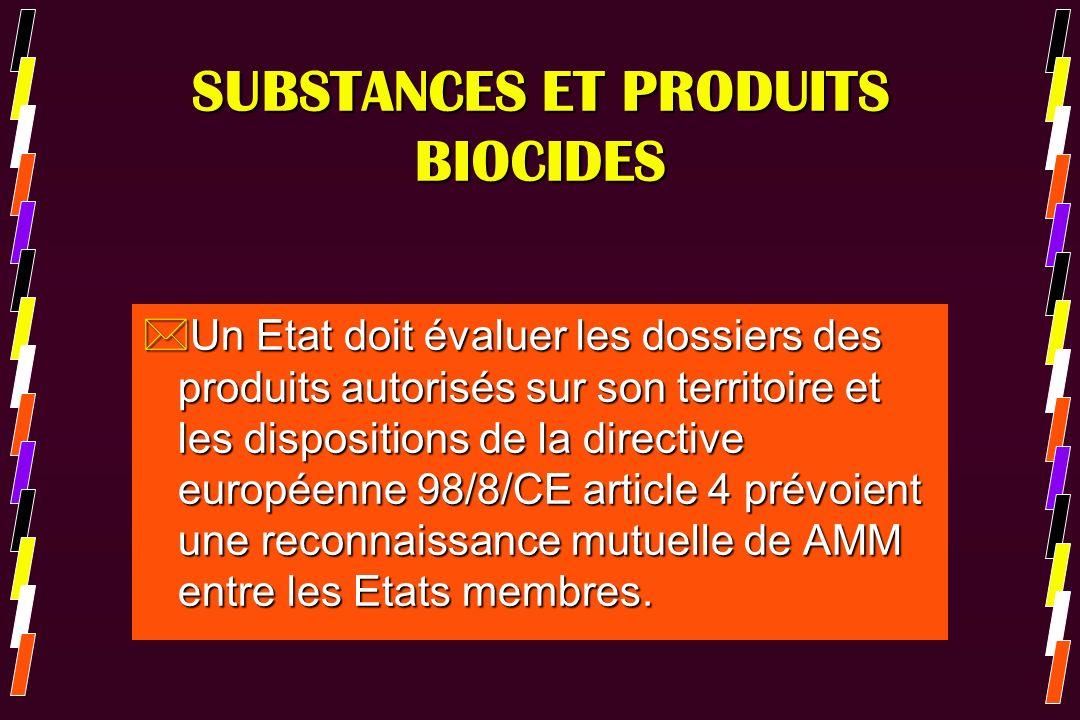 SUBSTANCES ET PRODUITS BIOCIDES *Un Etat doit évaluer les dossiers des produits autorisés sur son territoire et les dispositions de la directive europ