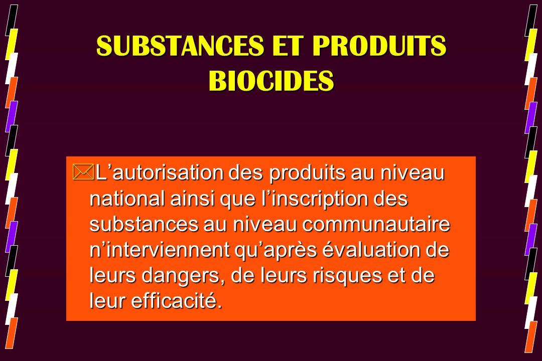 SUBSTANCES ET PRODUITS BIOCIDES *Les évaluations se feront sur la base de dossiers conformes aux exigences de la directive 98/8/CE fournis par les demandeurs, qui comprendront au minimum les données requises des annexes IIA et IIIA ( substances actives) IIB et IIIB (produits) de la directive,reprise dans les annexes de larrêté du 19/05/2004
