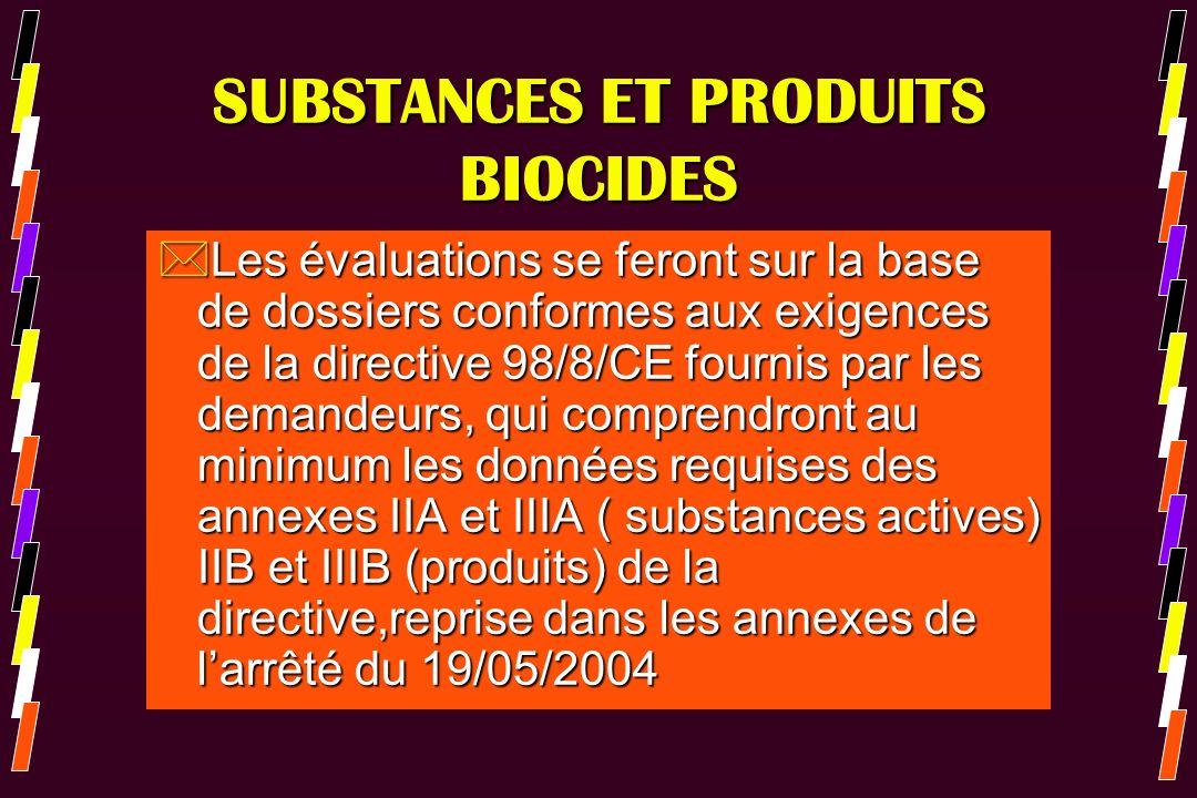 SUBSTANCES ET PRODUITS BIOCIDES *Les évaluations se feront sur la base de dossiers conformes aux exigences de la directive 98/8/CE fournis par les dem