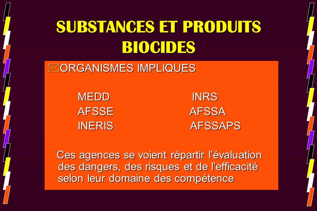 SUBSTANCES ET PRODUITS BIOCIDES *Environ 400 substances doivent être évaluées avant 2009.