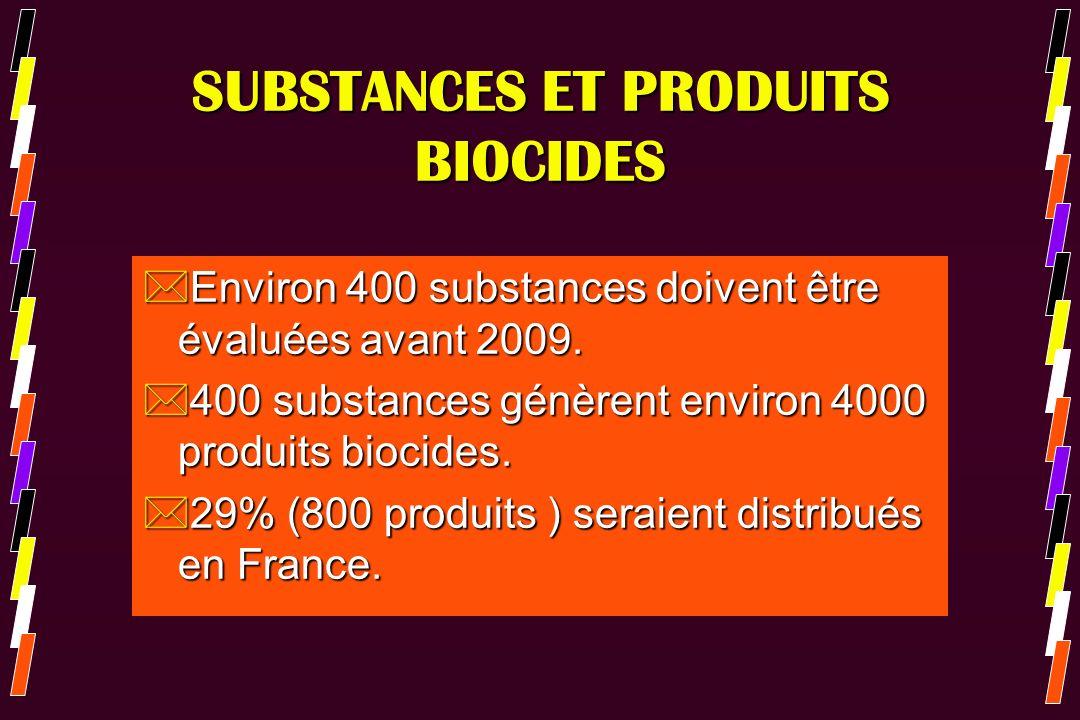 SUBSTANCES ET PRODUITS BIOCIDES *Environ 400 substances doivent être évaluées avant 2009. *400 substances génèrent environ 4000 produits biocides. *29