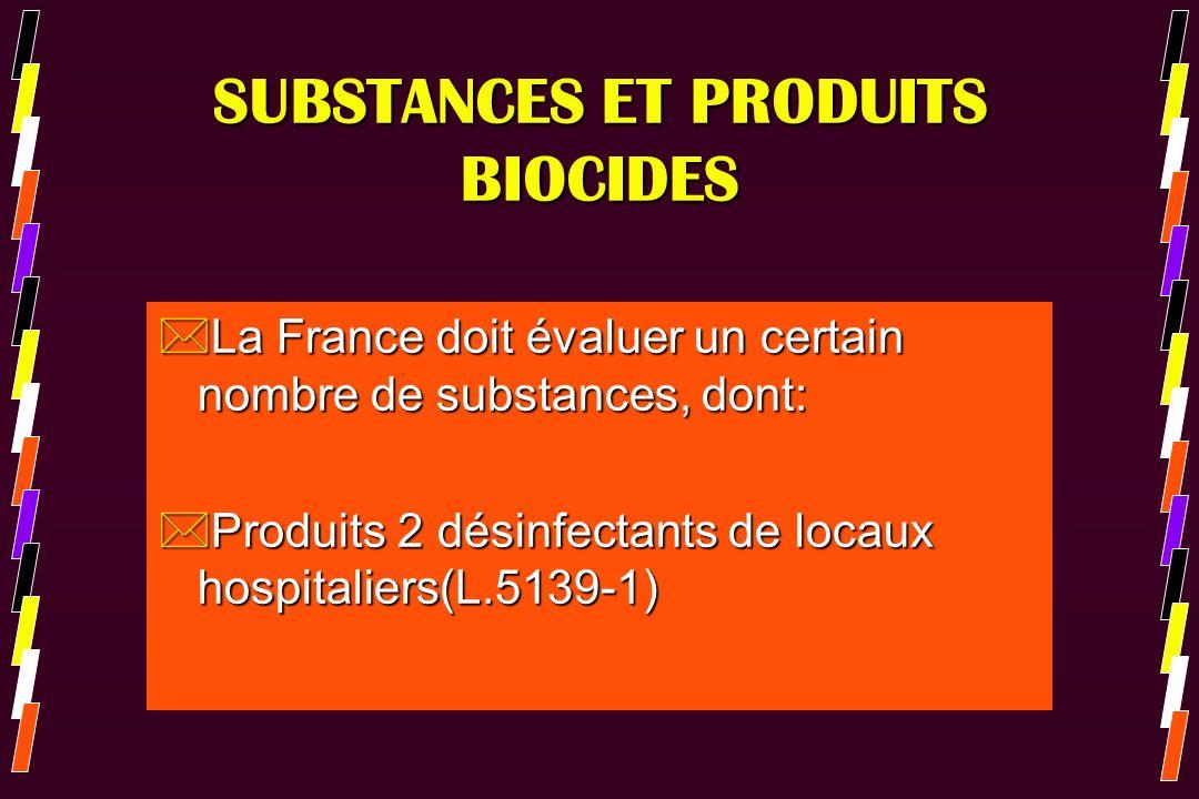 SUBSTANCES ET PRODUITS BIOCIDES *La réglementation qui se met en place prévoit létablissement de listes communautaires « positives » de substances autorisées ( toutes les autres sont interdites) et un régime dautorisation des produits biocides dans chaque Etat membre ( AMM).
