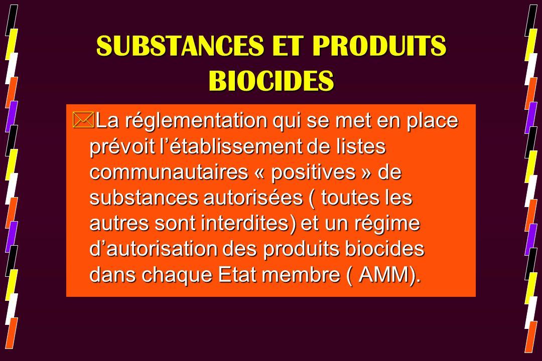 SUBSTANCES ET PRODUITS BIOCIDES *La réglementation qui se met en place prévoit létablissement de listes communautaires « positives » de substances aut