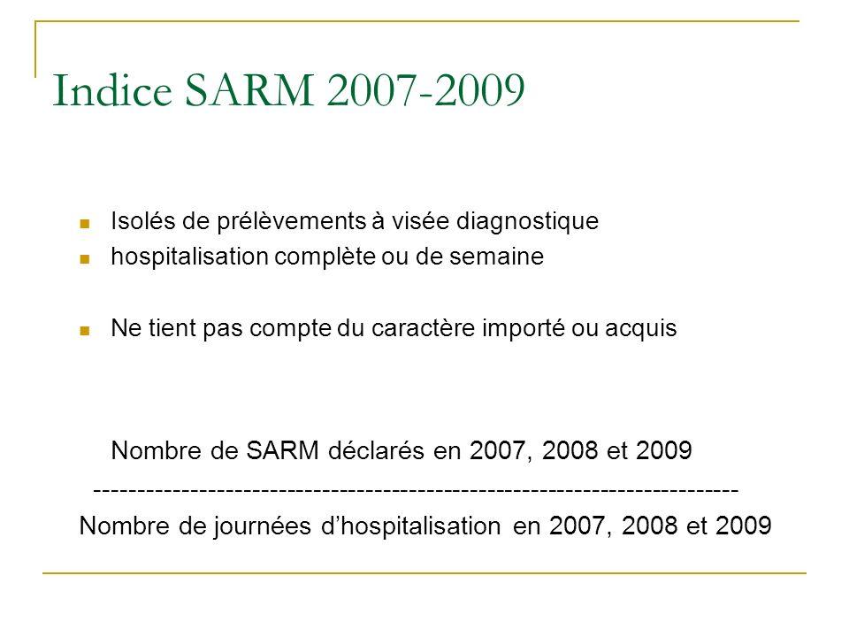 Isolés de prélèvements à visée diagnostique hospitalisation complète ou de semaine Ne tient pas compte du caractère importé ou acquis Nombre de SARM déclarés en 2007, 2008 et 2009 -------------------------------------------------------------------------- Nombre de journées dhospitalisation en 2007, 2008 et 2009 Indice SARM 2007-2009