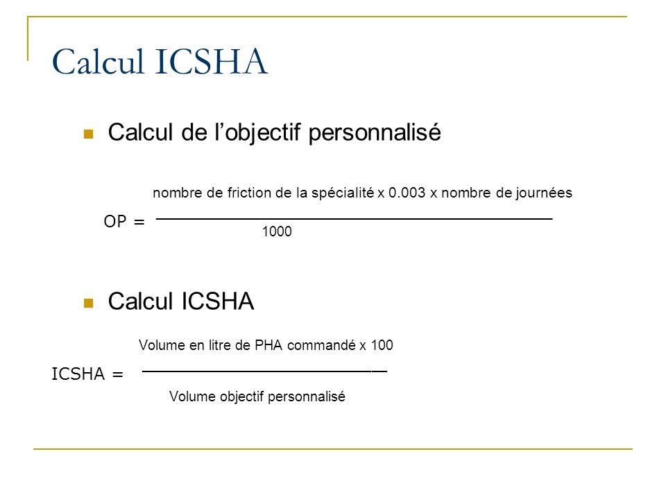 Calcul ICSHA Calcul de lobjectif personnalisé nombre de friction de la spécialité x 0.003 x nombre de journées _______________________________________________________ 1000 Calcul ICSHA Volume en litre de PHA commandé x 100 ________________________________ Volume objectif personnalisé OP = ICSHA =